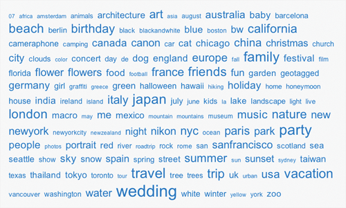 Flickr tag cloud, from