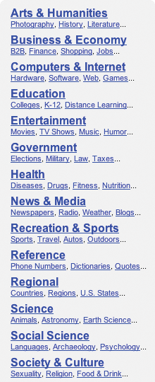 The Yahoo! directory