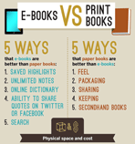 E-book Vs. Print Books