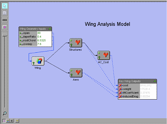 Screenshot from a model integration tool