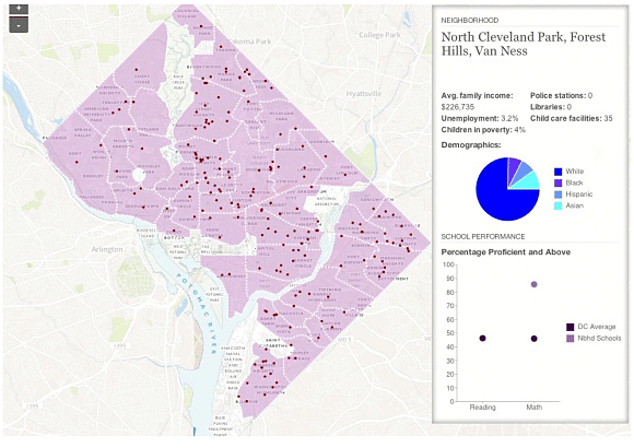 DC Action for Children visualization