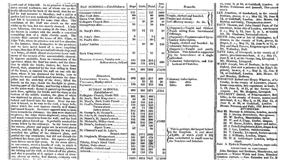 Data Journalism in the Guardian in 1821