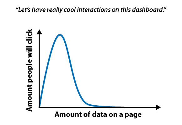 Cool interactions graph
